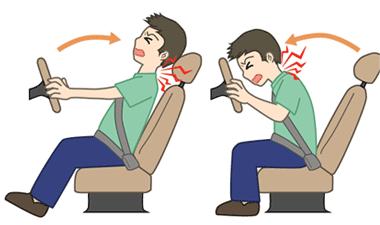 交通事故むちうちの原因